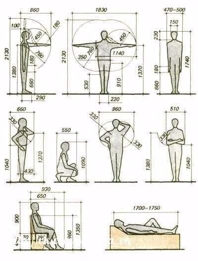 Полезные схемы для проектирования мебели в доме