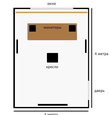 Контрольная комната дома (бюджетная комната для сведения/мастеринга/проджект студии)