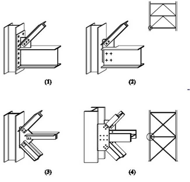 Здания металлической конструкции состоят из различных типов элементов, и каждый из этих элементов должен быть удобно соединен с соседними частями конструкции.