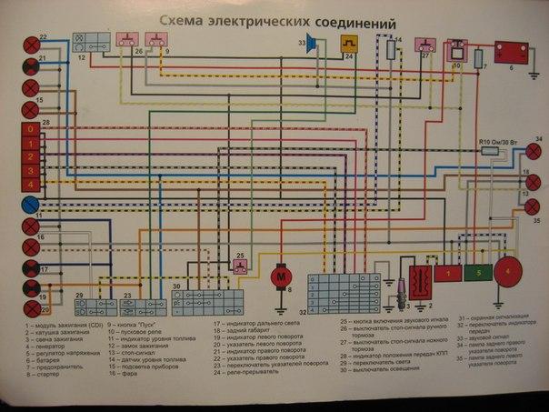 Электрическая схема для мопеда