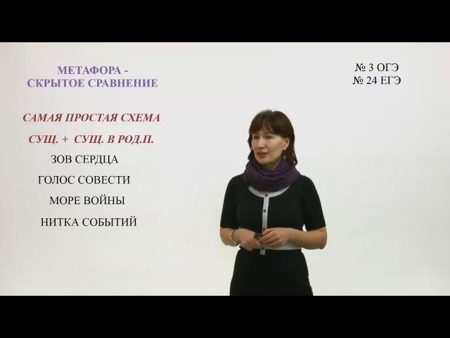 ЕГЭ 2017 русский язык Метафора