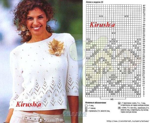 Вязание спицами модели для женщин летние кофты