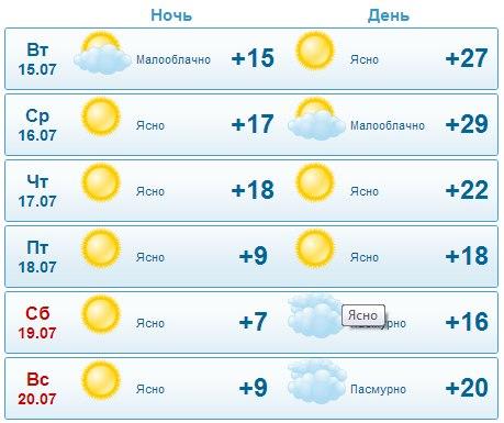 рублей погода абакан на две недели нам, закажите