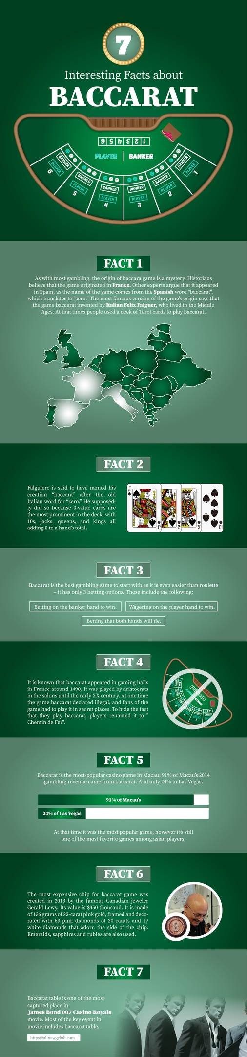 Baccarat infographic