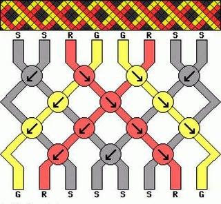 Как делать фенечки.  Схемы фенечек Здесь мы приводим одну из самых простых схем плетения.