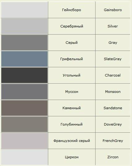 Современные названия цветов и оттенков в дизайне.