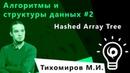 Алгоритмы и структуры данных 2 Hashed Array Tree
