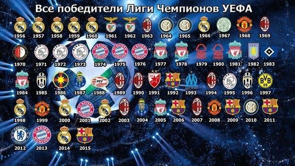 Сколько клубов будет в лиге чемпионов от россии в 2018