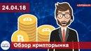 Litecoin $99 млн комиссия $0 40 за 2 5 минуты Lightning для Ethereum Витя АК 47 рэп про SONM