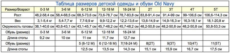 Размер Детской Одежды Сша