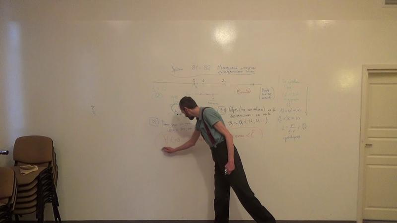 Алексей Савватеев Уроки 81 82 из цикла 100 уроков математики Алгебраические числа минимальный многочлен
