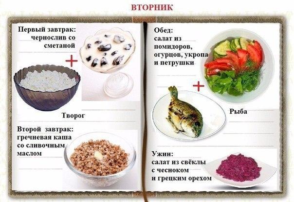 Рецепты выпечки из йогурта пошаговый