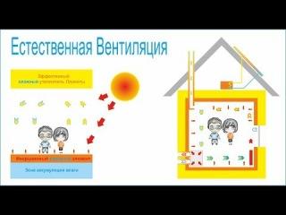 Естественная вентиляция и микроклимат в Доме