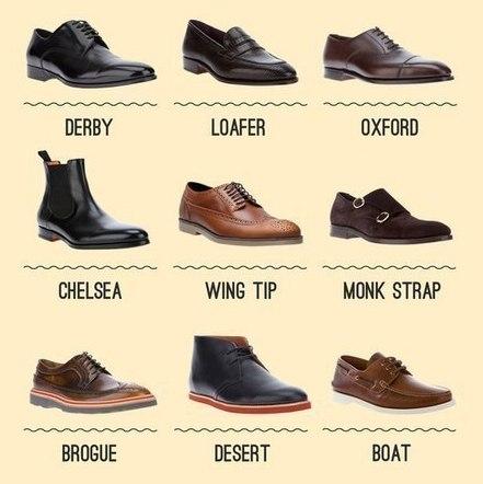 Мужская классическая обувь - 9 видов - Bowandtie ru