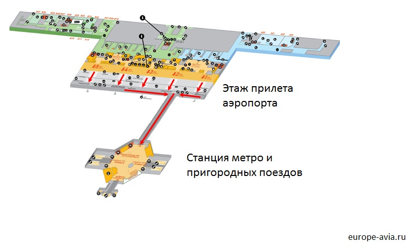 Расположение станции метро и пригородных поездов в аэропорту Афин