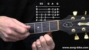 The E-G-A Blues Trick The One-Finger Riff ISIS Doesnt Want You To Know About !