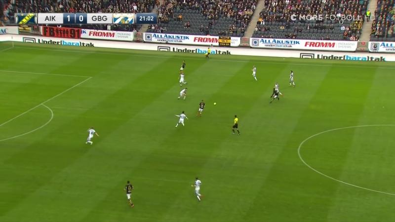 12 Allsvenskan AIK Stockholm IFK Goteborg 22 04 18