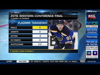 NHL Tonight: Tarasenko vs. Sharks May 10, 2019