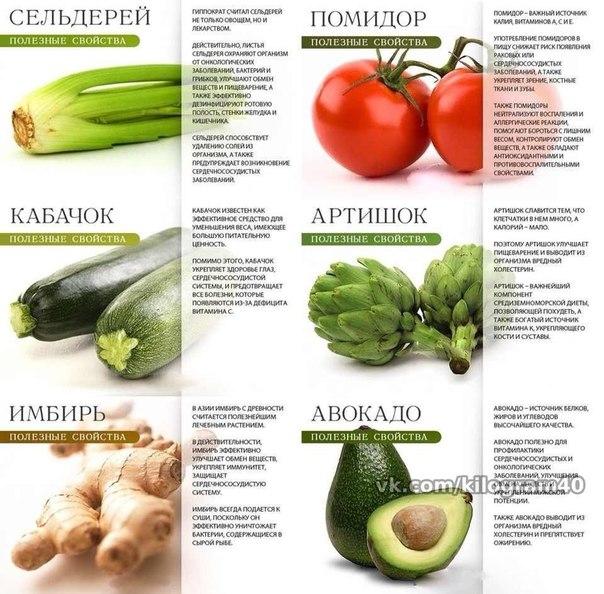 полезны ли помидоры для суставов