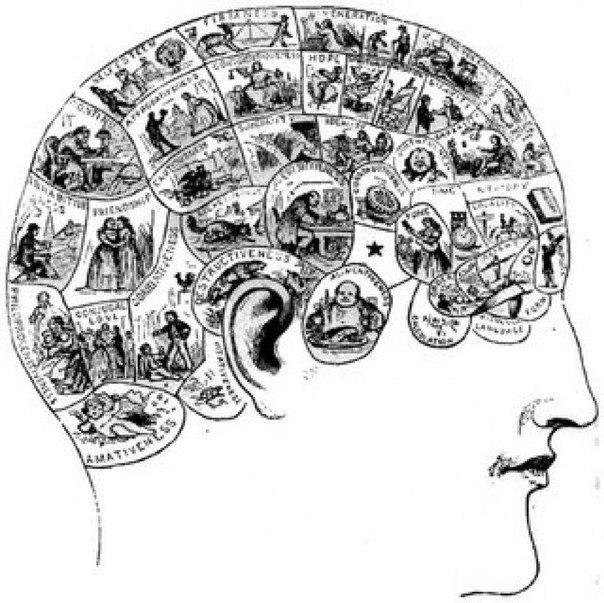 10 упражнений для развития памяти