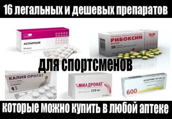 аптечные препараты для похудения