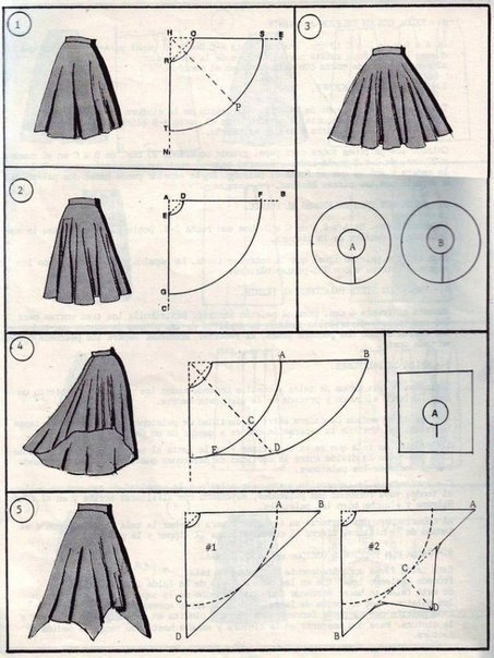 Как построить выкройку юбки карандаш с завышенной