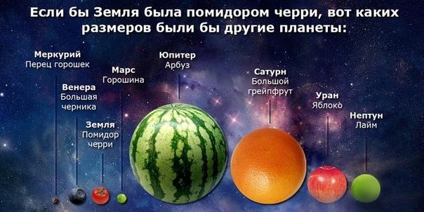 Интересные факты о планетах