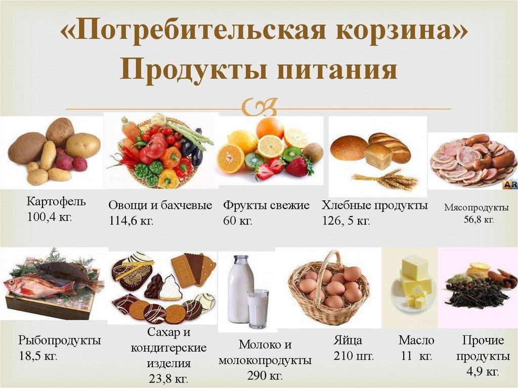 Саратовский депутат подвёл итоги «министерской диеты»