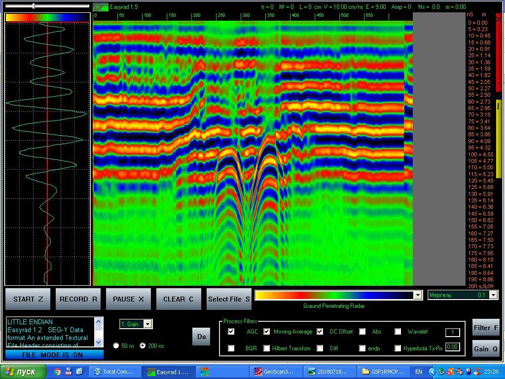 графики георадара фото по поиску фен-шуй