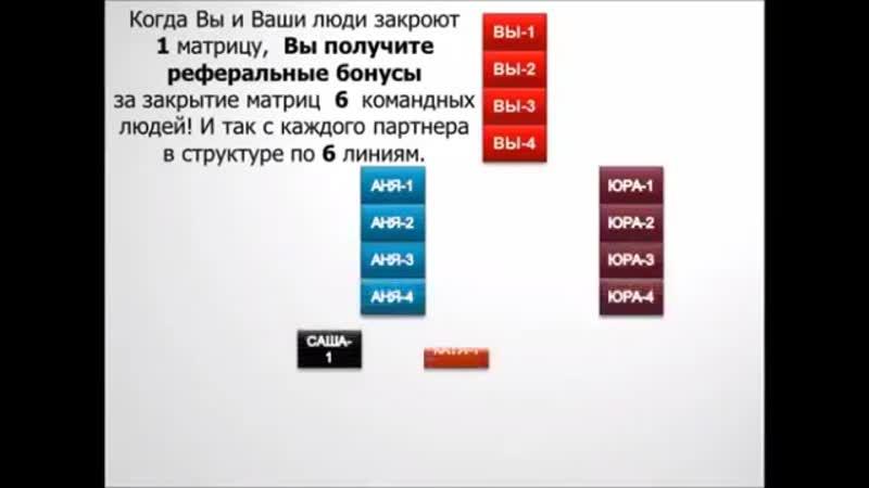 Вспомни ты вложил всего 200 рублей