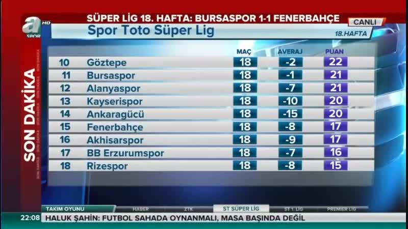 Bursaspor 1-1 Fenerbahçe - İlker Yağcıoğlu, Levent Tüzemen Yorumları