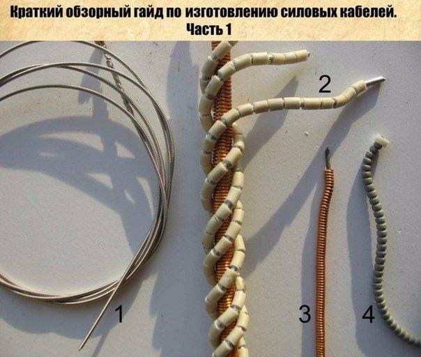 Мануал по изготовлению силовых кабелей.