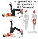 Подборка упражнений для ягодиц и бёдер с обозначением работающих мышц