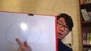 ру яп суб Искусство перевода и изучение языка