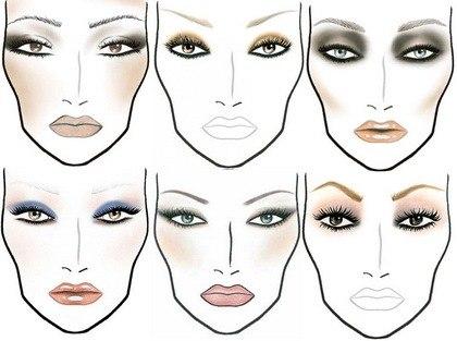 как наносить макияж на глаза с опущенными веками