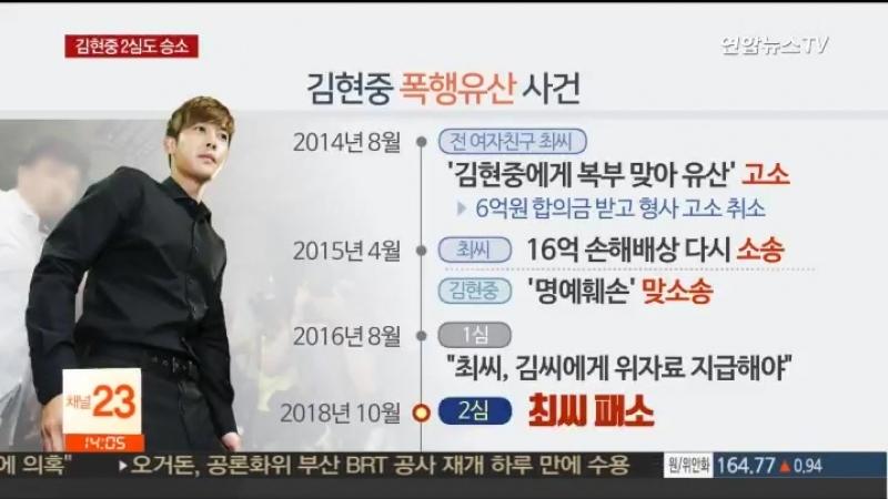 가수 김현중 씨와 전 여자친구가 폭행 유산' 사건으로 법정 싸움을 벌였죠. 먼저 어떤 사건인지와 그동안 진행과정을 간단하게 설명해주세요. -