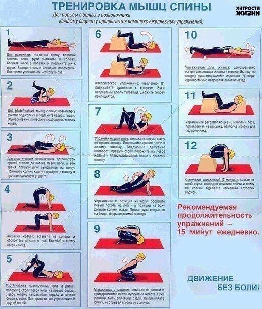 Как сделать красивой спину 601