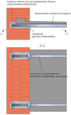 Причины разрушения балконных плит и козырьков