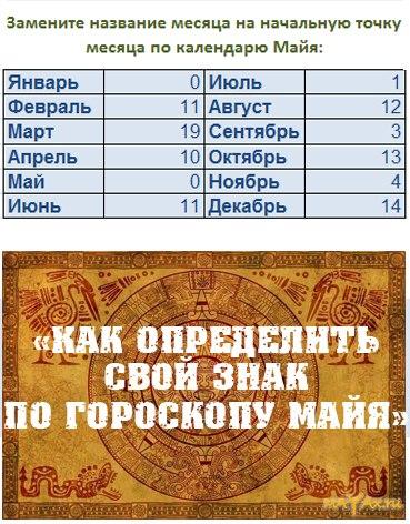 День октябрьской революции по старому календарю