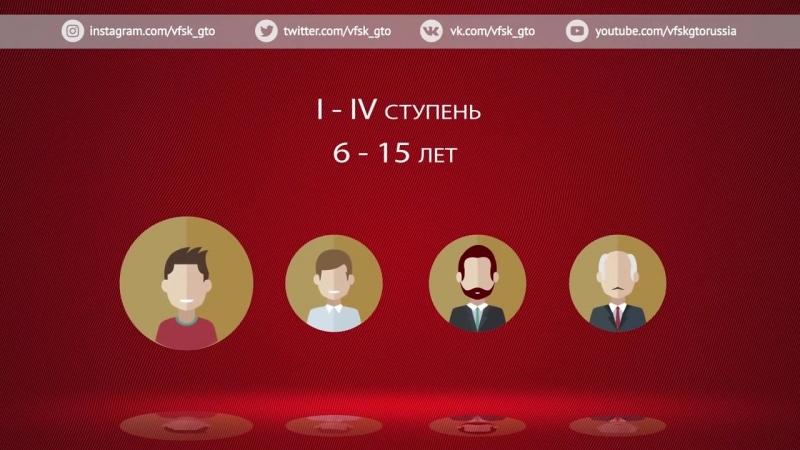 Правила регистрации на Всероссийском портале gto.ru