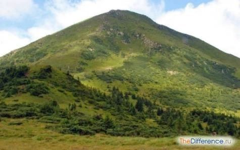 Разница между горами и скалами Созданные природой горы и скалы выглядят очень впечатляюще. Те и другие могут быть разными по высоте и протяженности, но они всегда являются весьма внушительными