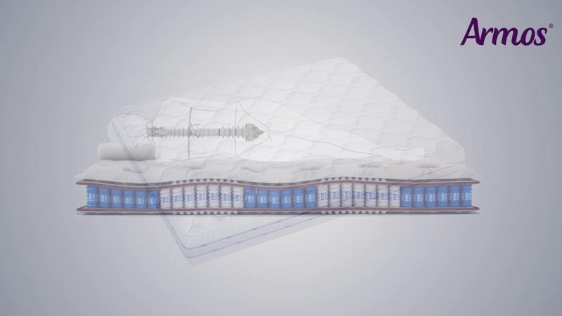 Технология HL zone производство матрасов ARMOS
