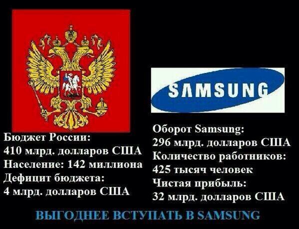 Россия минирует территорию Украины вдоль линии пребывания оккупационных войск в Крыму, - МИД - Цензор.НЕТ 2196