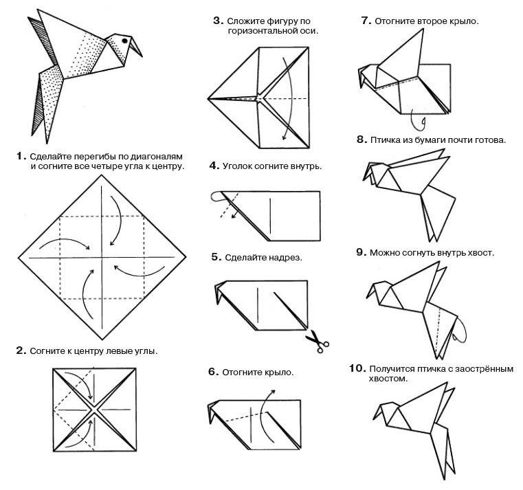 Как собрать птичку из бумаги поэтапно