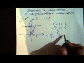 Кратные, криволинейные и поверхностные интегралы