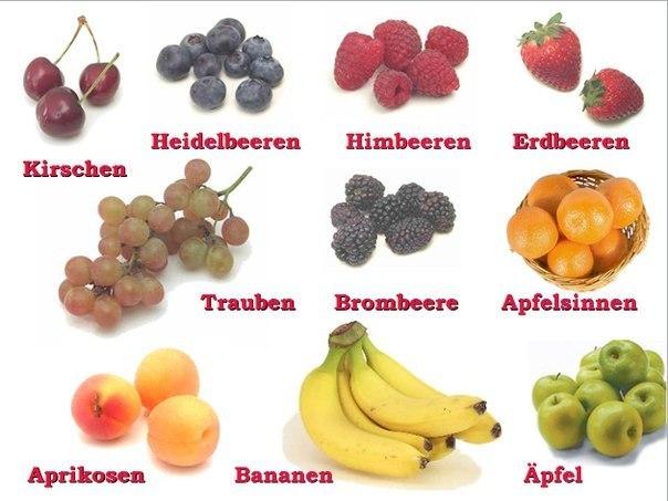тема еда на немецком в картинках
