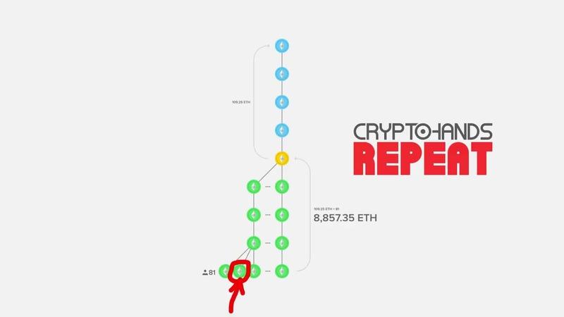 Зарабатываем Ethereum Безрисковая матрица на смарт контракте CryptoHands