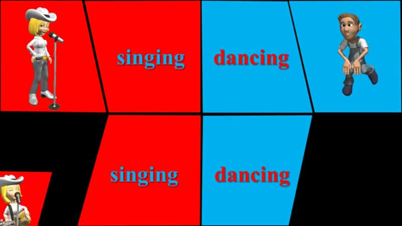 Present Continuous Tense SONG for Kids