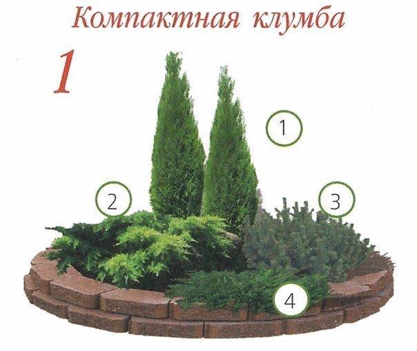 Идеи ландшафтного дизайна - Страница 10 VksYmkxykb8