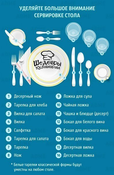 ТОП-7 советов, подать еду как настоящий шеф-повар...